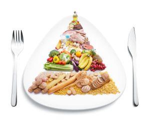 FoodPyramid3