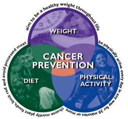 WCRF cancer prevention